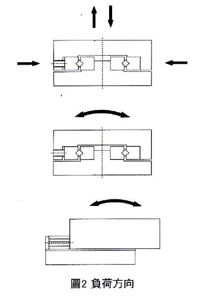 直线平面之间的位置关系结构图